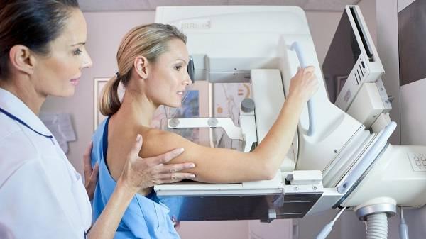 Маммография. показания к обследованию, противопоказания, расшифровка