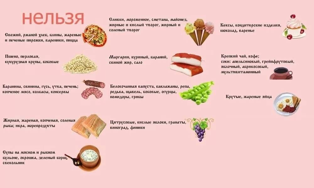 Киста печени | симптомы | диагностика | лечение - docdoc.ru