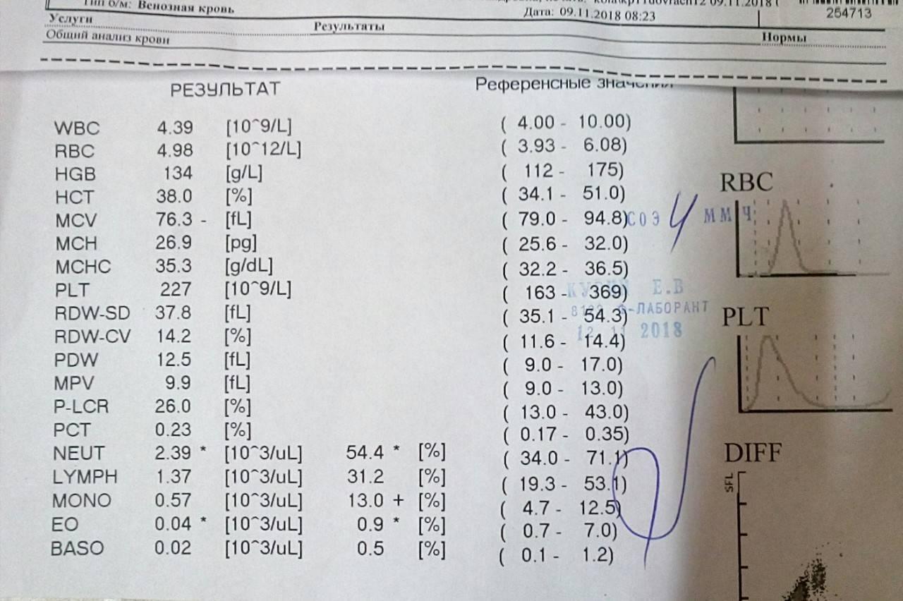 холестерин обозначение в анализах