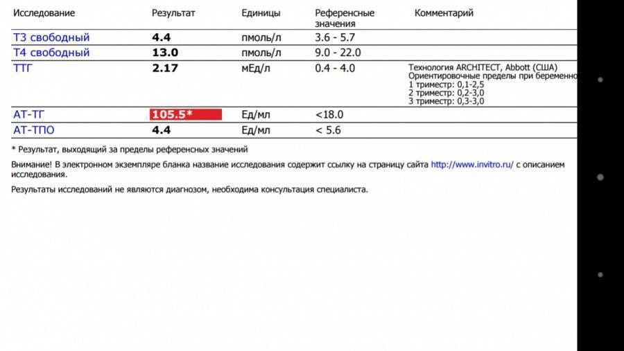 Анализы на гормоны щитовидной железы при беременности:  эндокринология и беременность