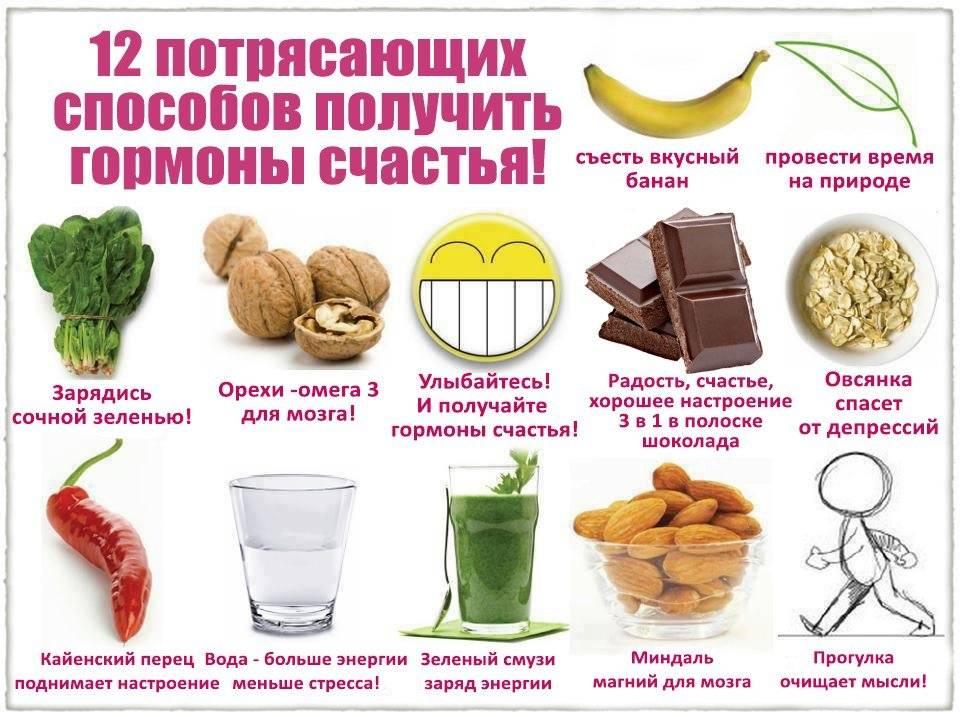 Лечим плохое настроение едой или каким должно быть питание при депрессии