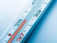 Кашель и температура при щитовидке