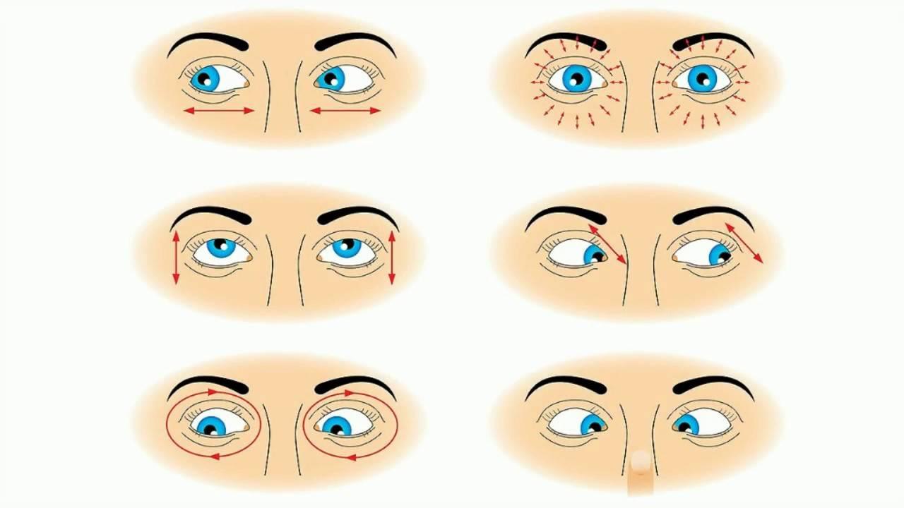 Комплекс упражнений для глаз при близорукости