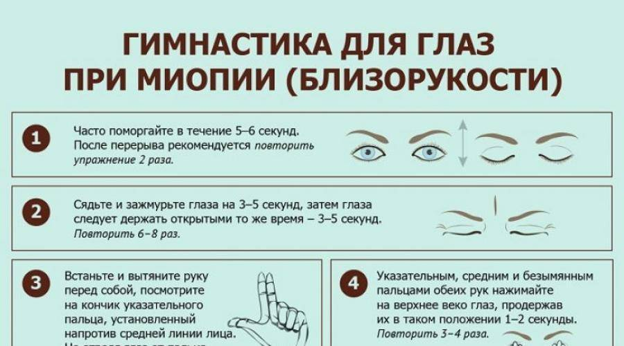 Результат не заставит себя ждать! упражнения для глаз при лечении астигматизма