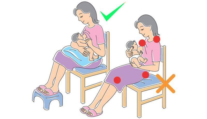 Причины лактостаза укормящей матери, лечение ипрофилактика