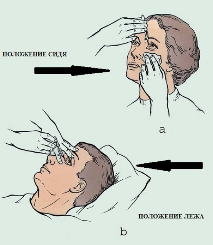 как закапывать нос