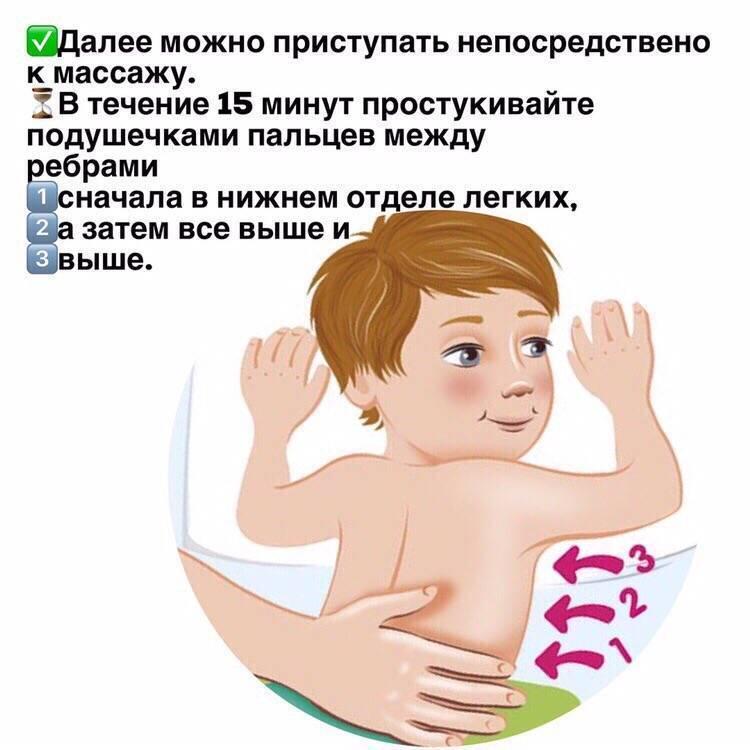 Дренажный массаж для детей при кашле для отхождения мокроты