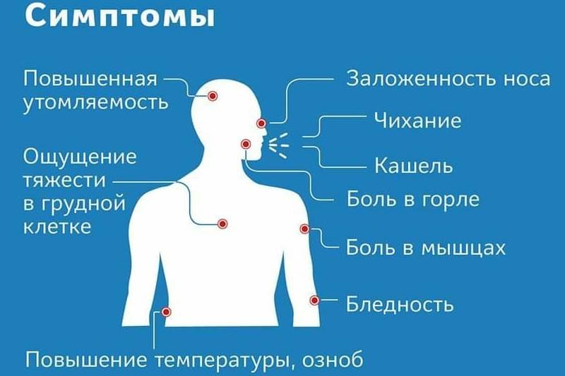 боль при кашле в грудине