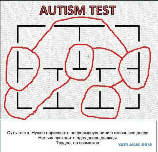 тесты на аутизм для детей