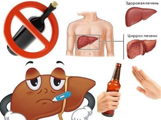 алкогольная болезнь печени лечение