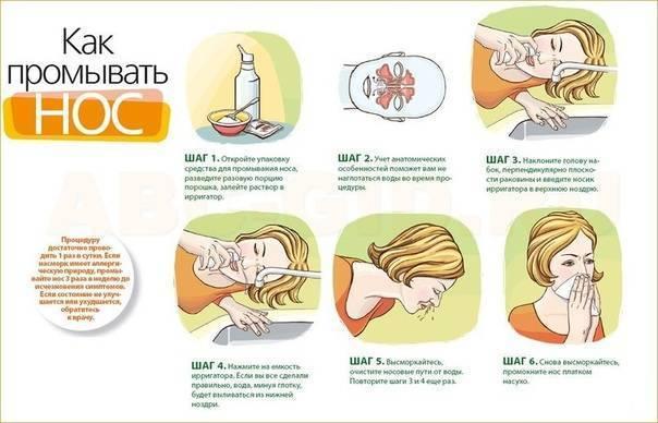 Физраствор – средство для промывания носа