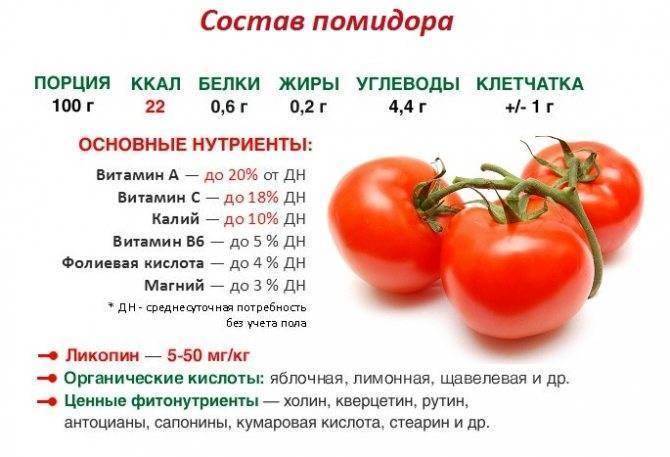 если холестерин в помидорах