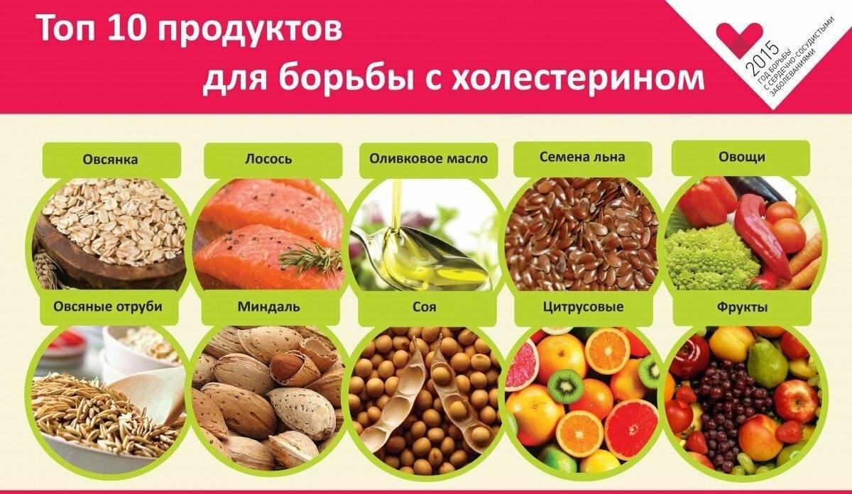 Жиры, трансжиры, холестерин, антиоксиданты и статины в продуктах
