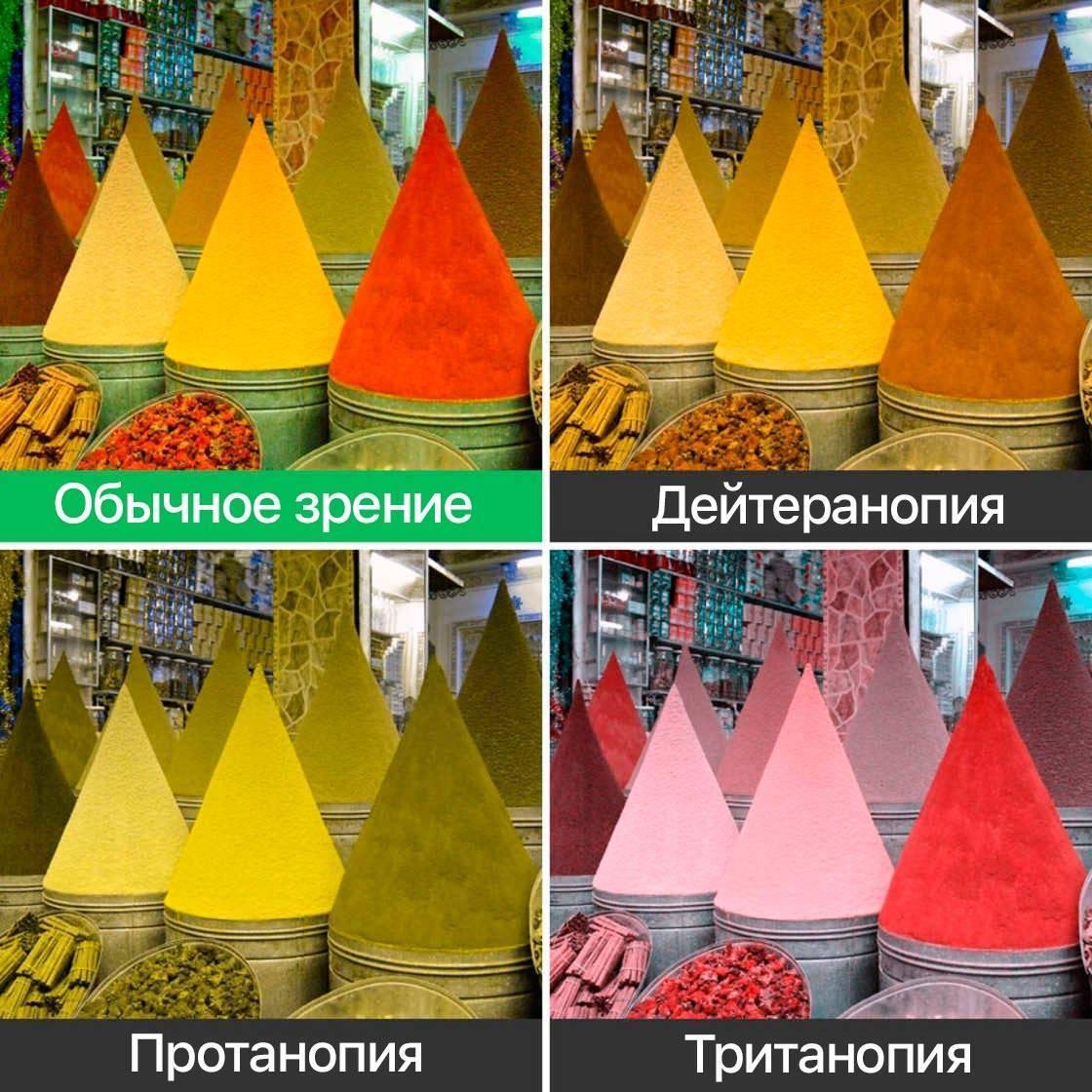 дальтонизм какие цвета не различают