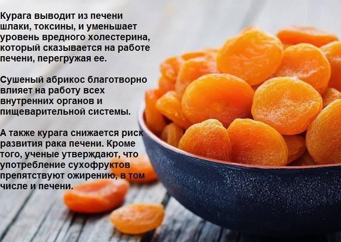 Диета для восстановления печени полезные продукты и рецепты блюд