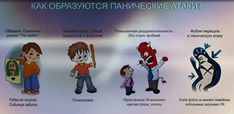 Как остановить приступы паники (с иллюстрациями)