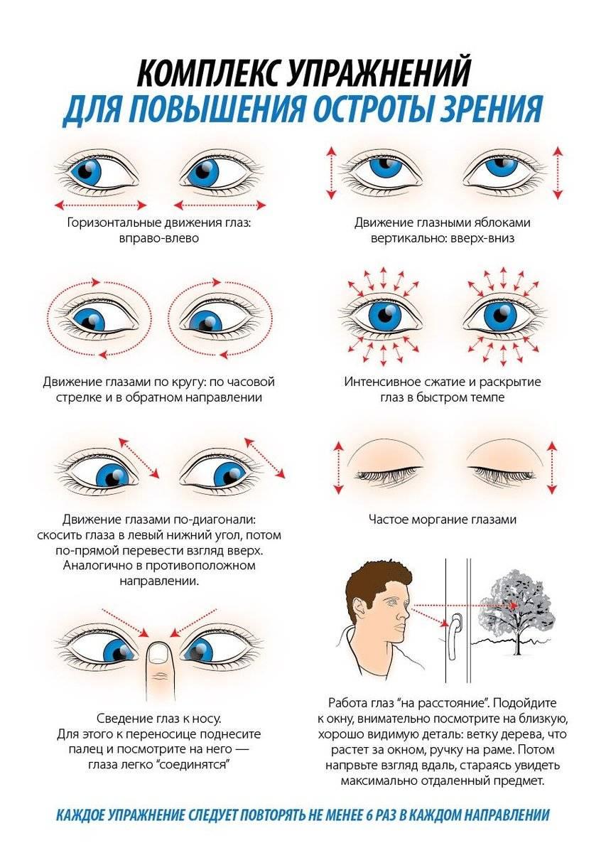 Зарядка для глаз по бейтсу — 10 основных упражнений