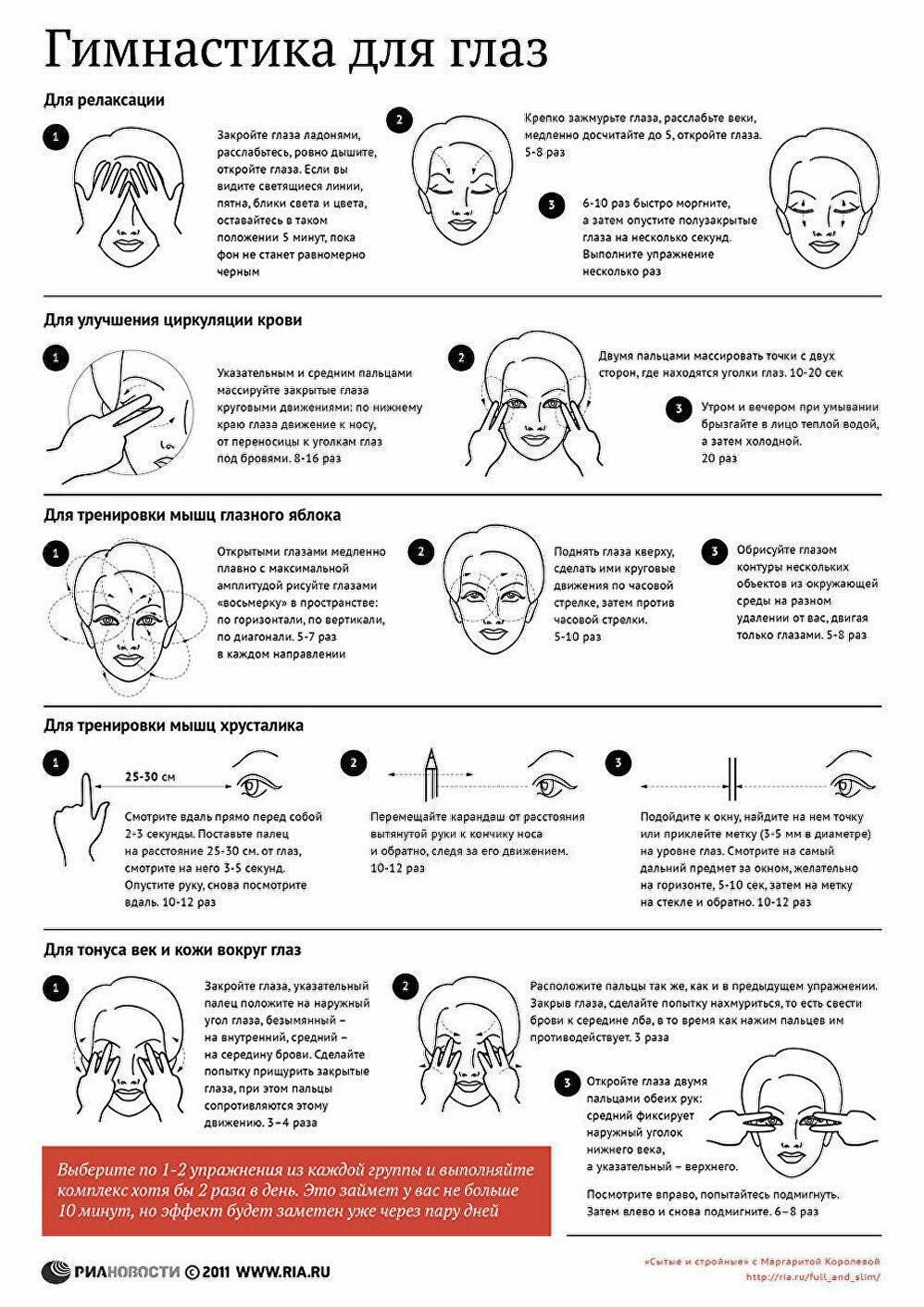 Гимнастика для глаз по норбекову, аветисову, жданову, бейтсу. упражнения при близорукости, дальнозоркости, астигматизме, глаукоме