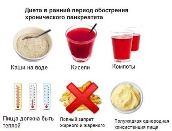 Калькулезный холецистит — что можно есть