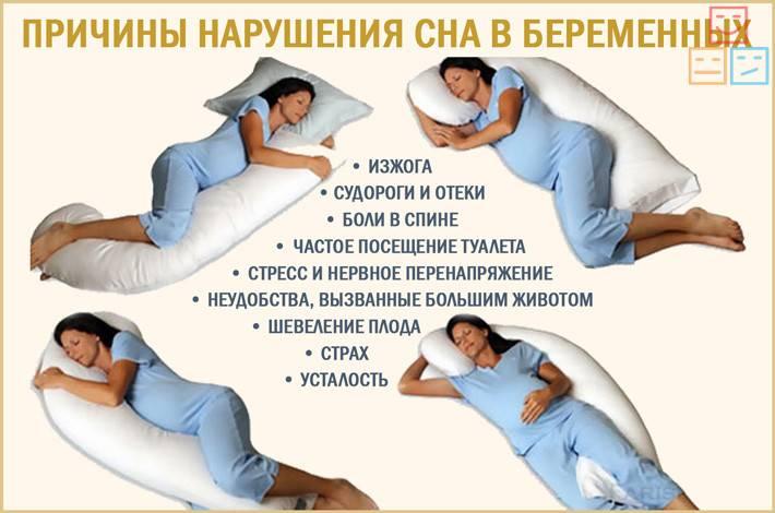 Бессонница при беременности - что делать в первом, втором и третьем триместре?
