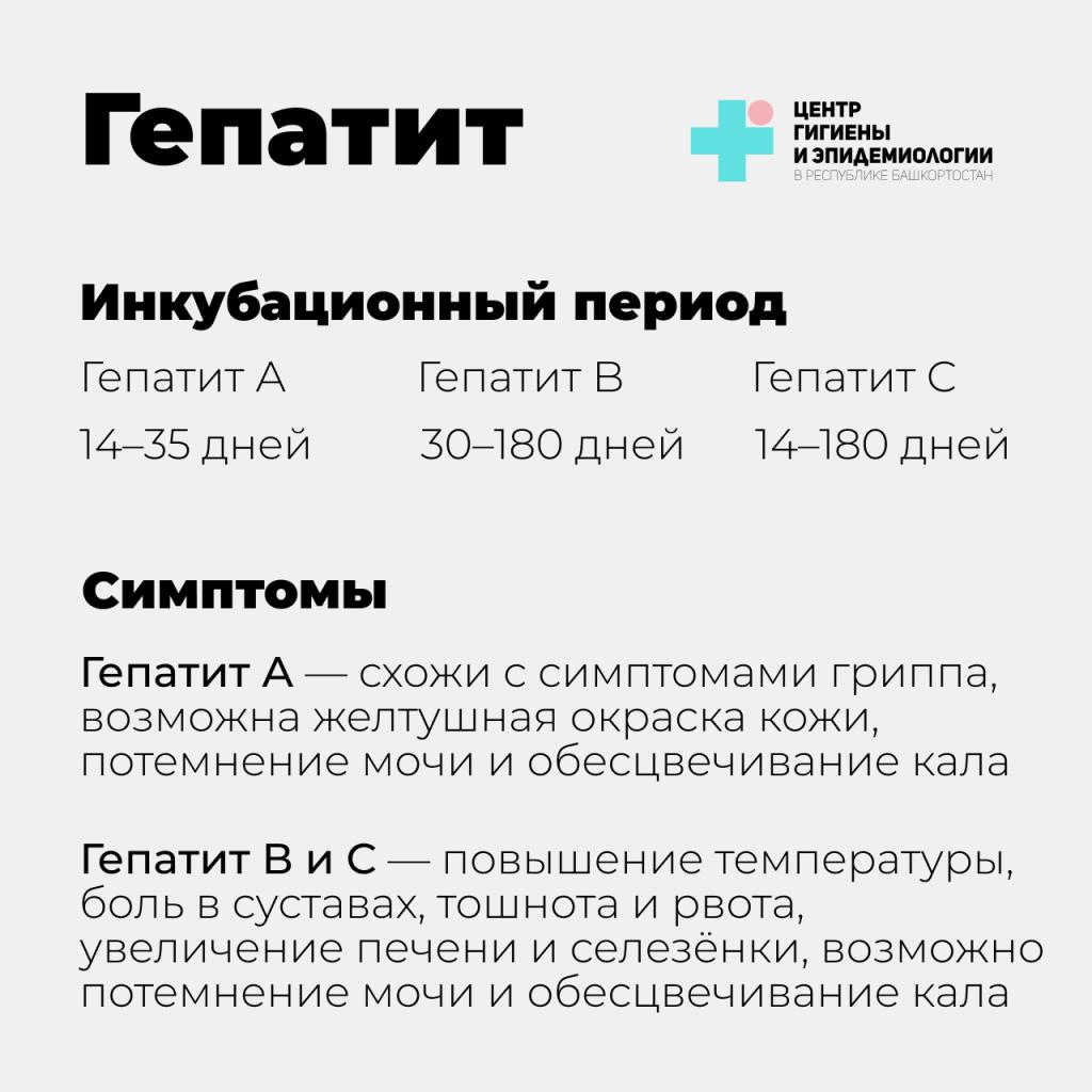 Гепатит а: симптомы, лечение, профилактика, последствия