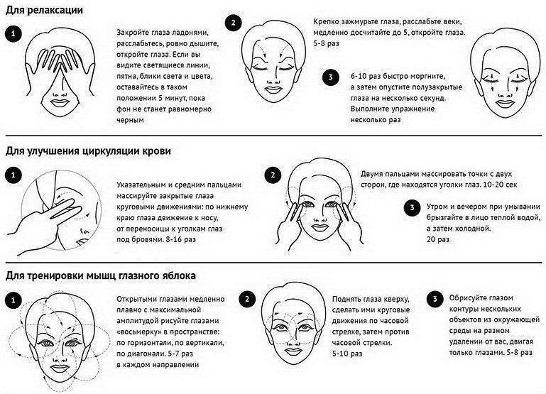 массаж для восстановления зрения
