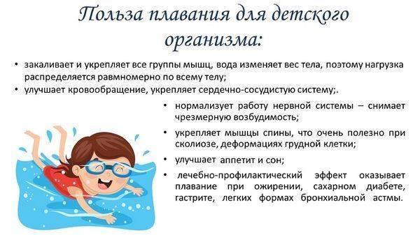 можно ли с насморком ходить в бассейн