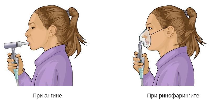 Ингаляции для горла при боли и першении у взрослых и детей