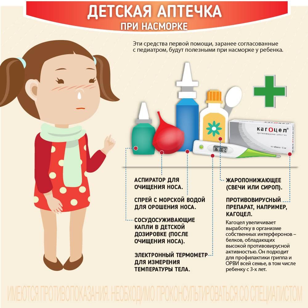 Чихание и насморк без температуры: причины и лечение
