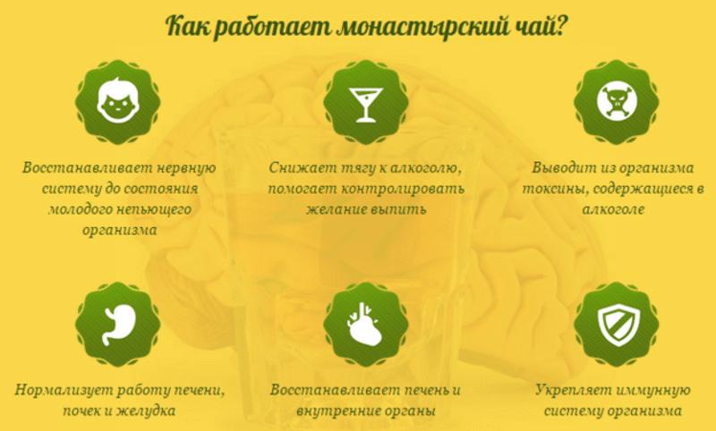 Как принимать монастырский чай от алкоголизма