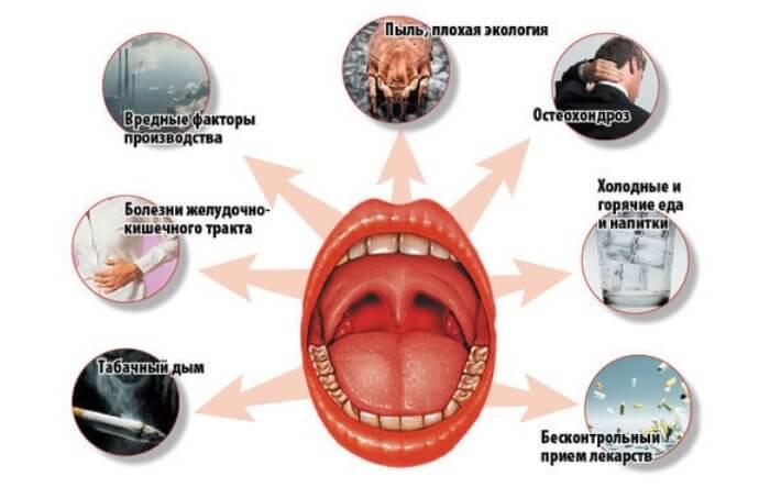 Можно ли при ангине (тонзиллите) курить, если болит горло