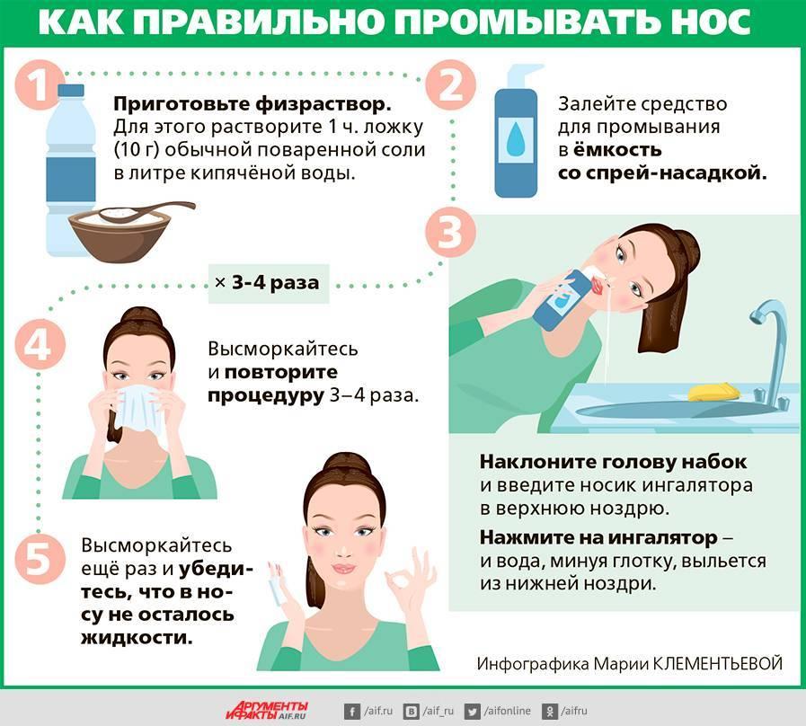 Промываем нос грудничку физраствором