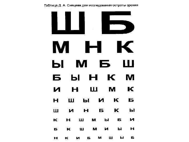как проверить свое зрение дома