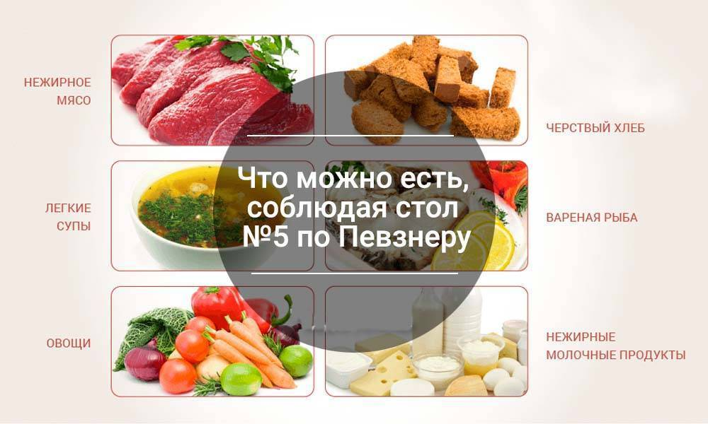 диета при гепатите b