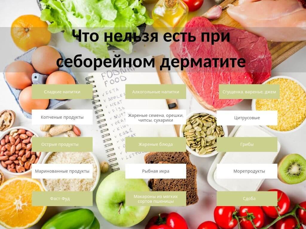 дерматит диета