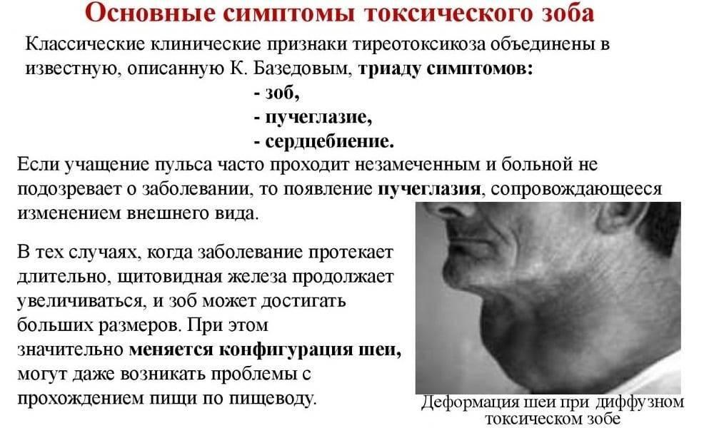 Чем опасно заболевание щитовидной железы?