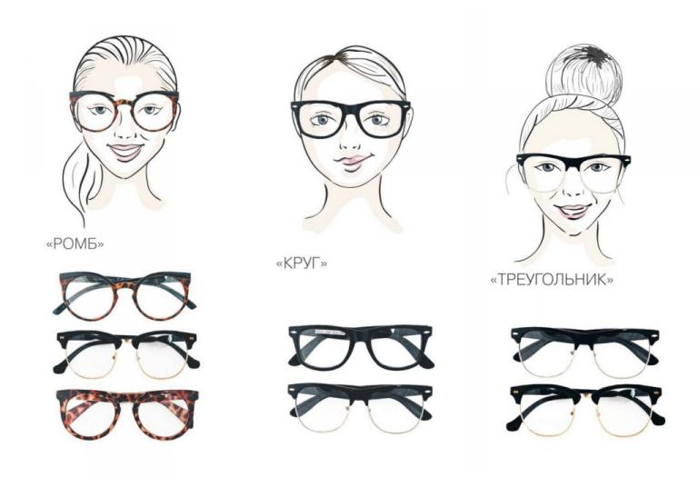 Какие очки подойдут для овального лица?