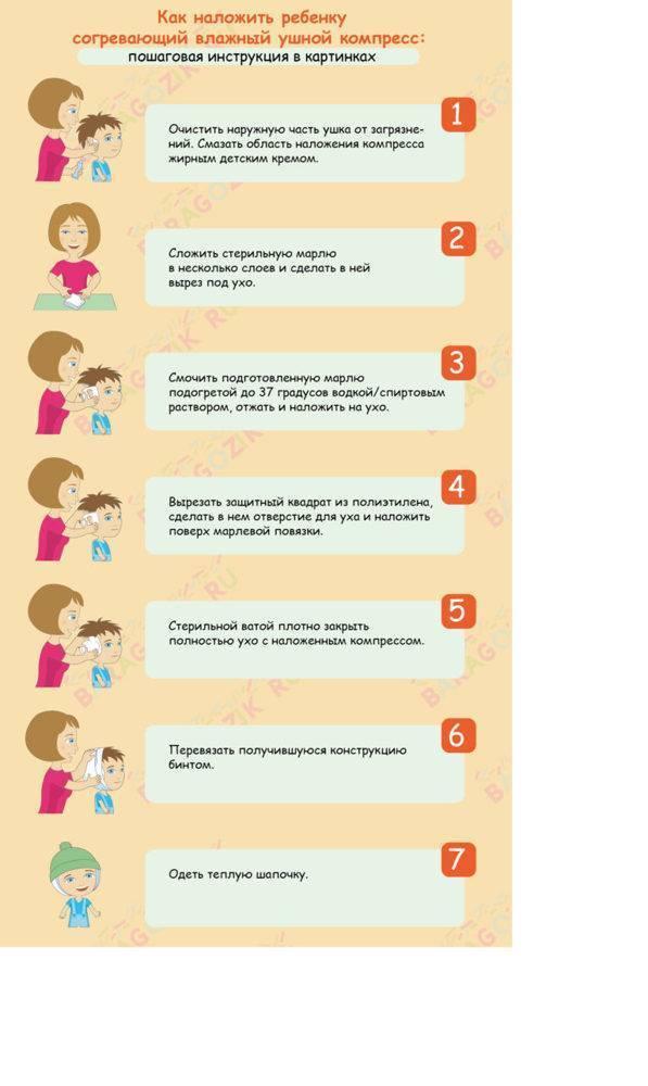 компрессы при отите у детей