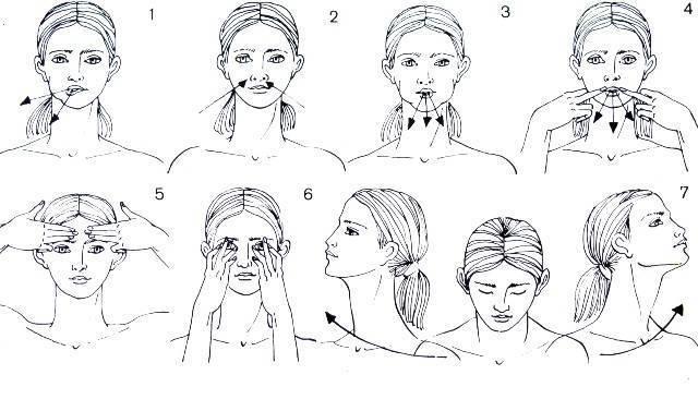 Неврит лицевого нерва упражнения для восстановления