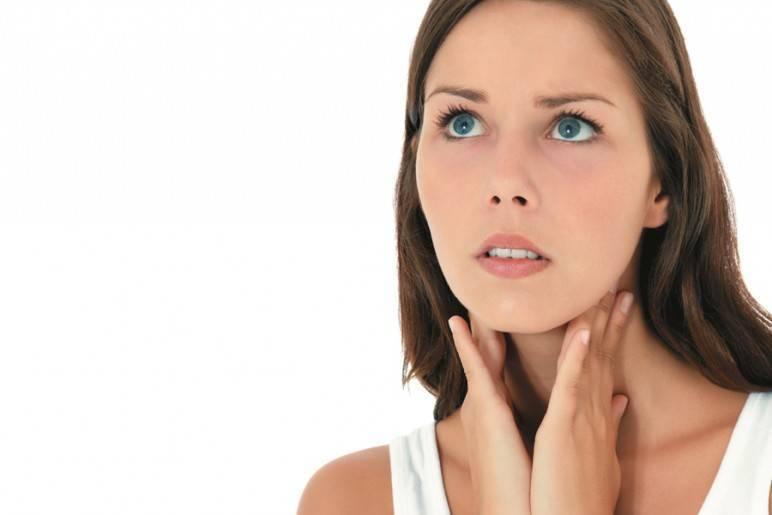 где находится щитовидная железа у женщин