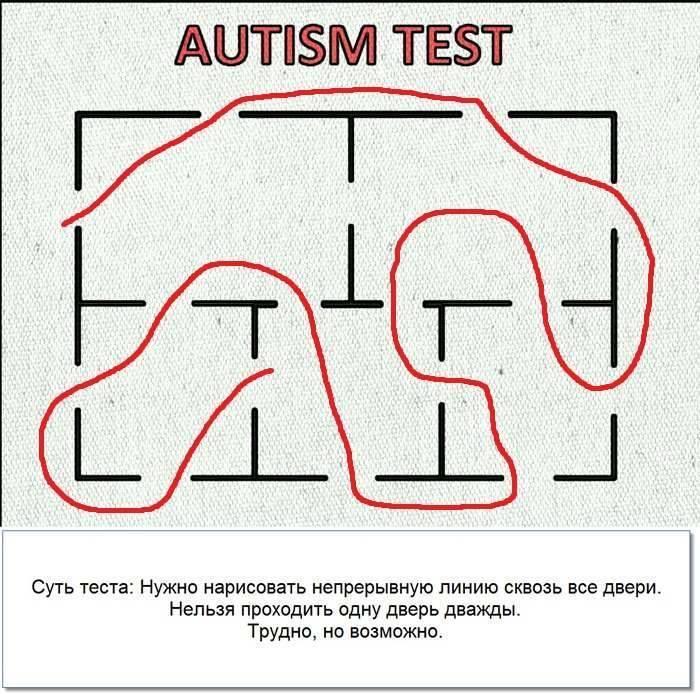 Разновидности теста на аутизм: атек тест, снат тест / mama66.ru