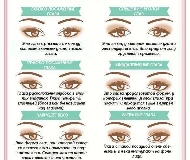 Азиатский разрез глаз - причины и признаки азиатского разреза глаз