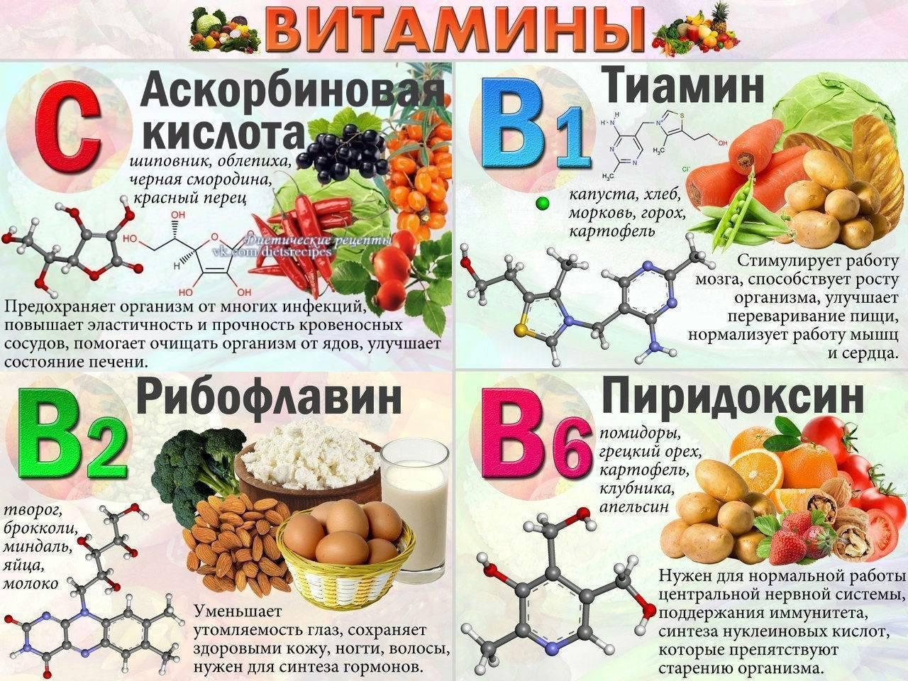 Пятерка полезных для зрения продуктов