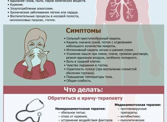 сухой кашель не проходит