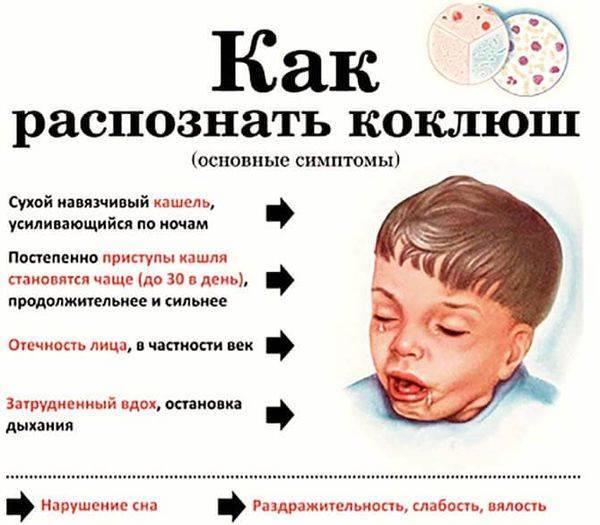 У ребенка не проходит кашель: что делать, чем лечить, причины