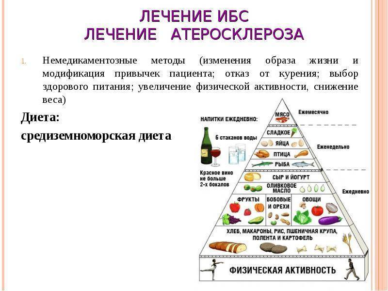 атеросклероз и вино