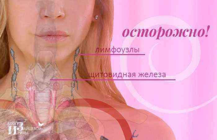 водочный компресс при ангине