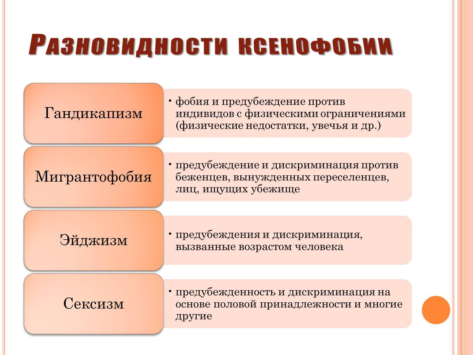 Что такое ксенофобия: суть, причины и типы ксенофобов