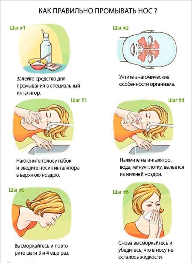 солевой раствор для промывания носа ребенку рецепт