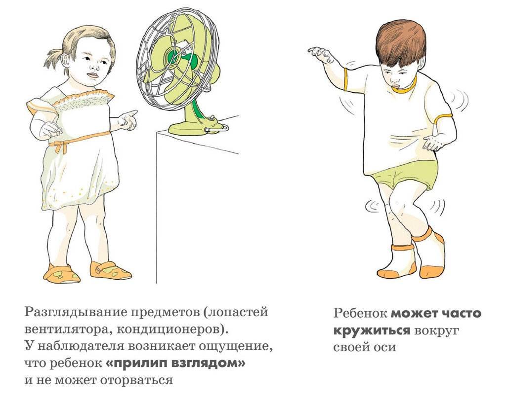 Прививки и аутизм - запись пользователя лана (svetilein) в сообществе мы против прививок! в категории полезная инфа - babyblog.ru